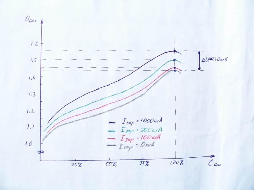 Интеллектуальное зарядное устройство схема фото 596