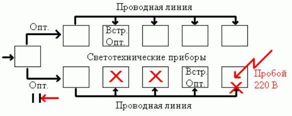 Схему активного разветвителя